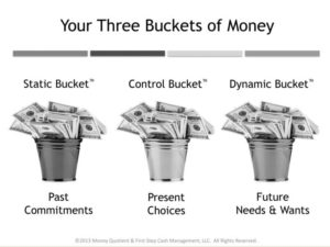3 Buckets of Money